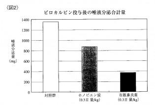 ホノビエン試験2