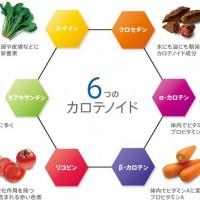 carotenoid-kind1