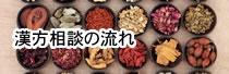 漢方相談・ダイエット相談のお問い合わせドラッグエンゼルへ|漢方相談の流れ
